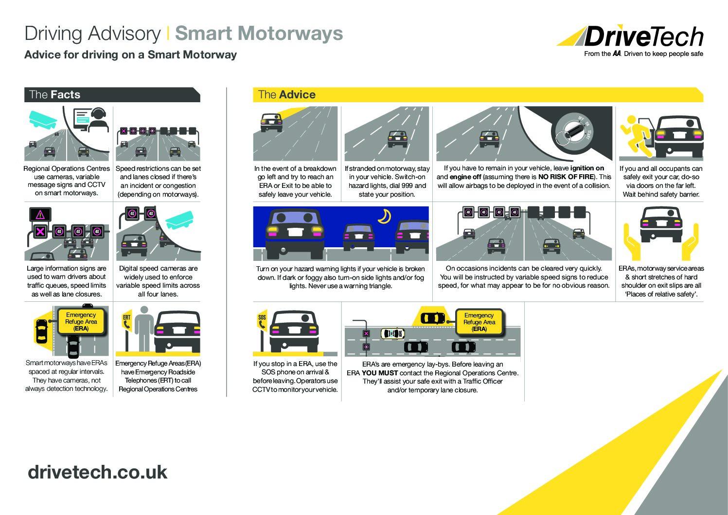 Advisory   Smart Motorways